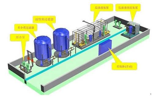管道直饮水系统核心