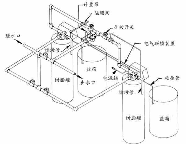 锅炉软化水处理流程